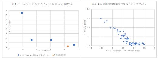 f:id:hasegawaeiichi:20170925223405p:plain