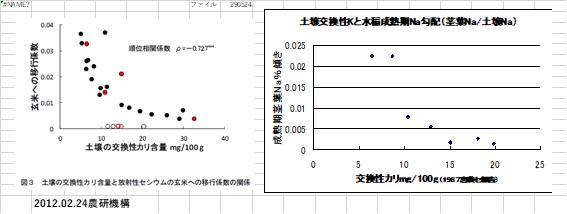 f:id:hasegawaeiichi:20170925223436p:plain