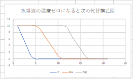 f:id:hasegawaeiichi:20170925223502p:plain