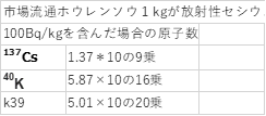 f:id:hasegawaeiichi:20170925223514p:plain
