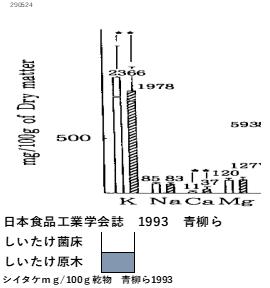 f:id:hasegawaeiichi:20170925223621p:plain