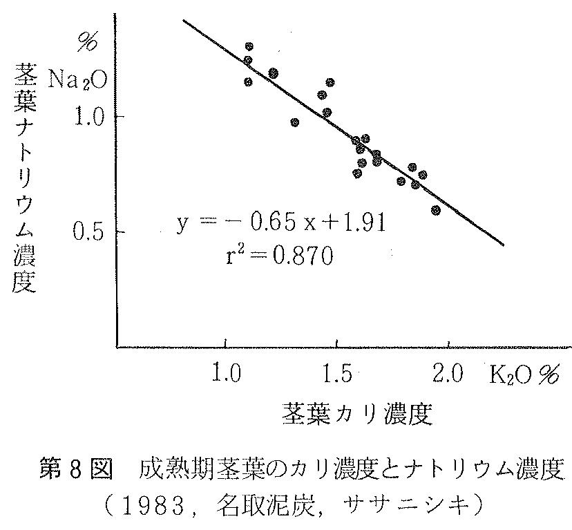 f:id:hasegawaeiichi:20180602124813p:plain