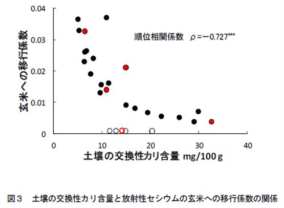 f:id:hasegawaeiichi:20180602124926p:plain