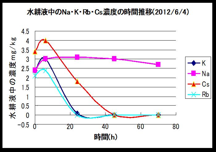 f:id:hasegawaeiichi:20180602125058p:plain