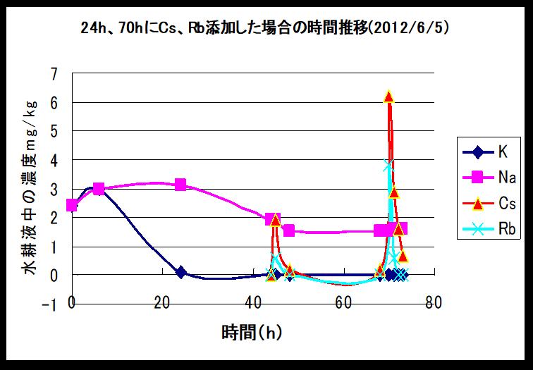 f:id:hasegawaeiichi:20180602125113p:plain