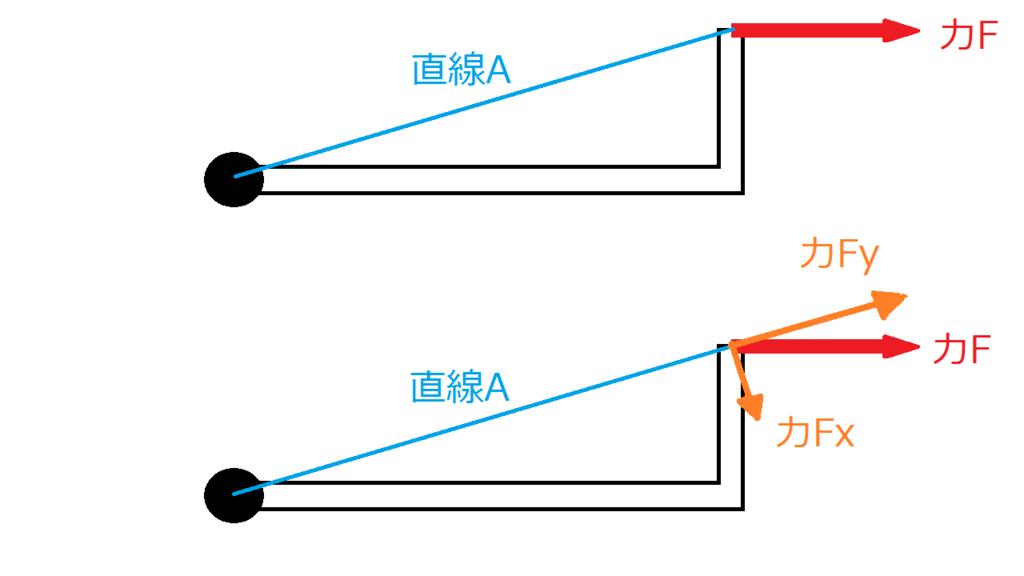 f:id:hasemura:20170506112232p:plain