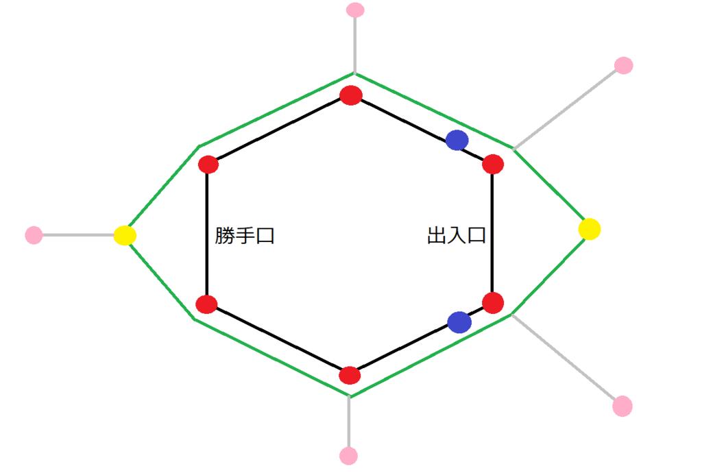 f:id:hasemura:20180108210426p:plain