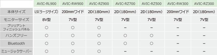 f:id:hasemura:20180702213048p:plain