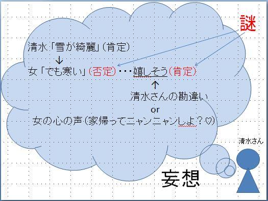 f:id:haseyaaaaman:20170117165107j:plain