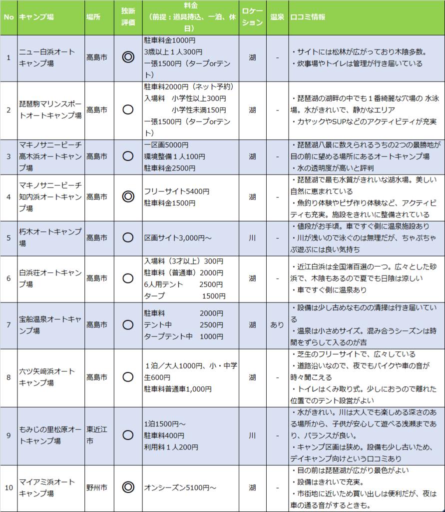 f:id:hashimo123:20180406222348p:plain