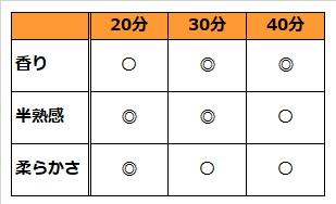 f:id:hashimo123:20180427224248j:plain