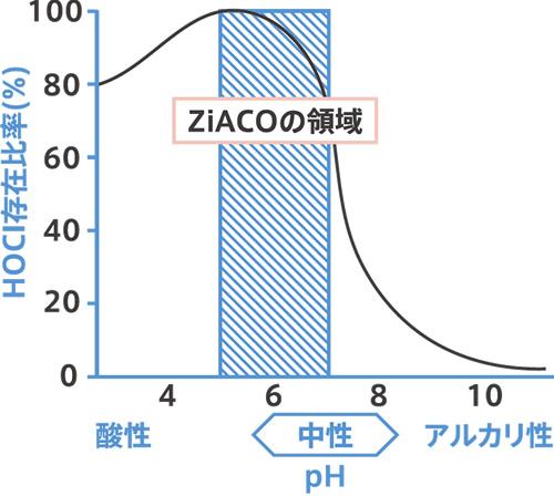f:id:hashimo123:20200216121949p:plain