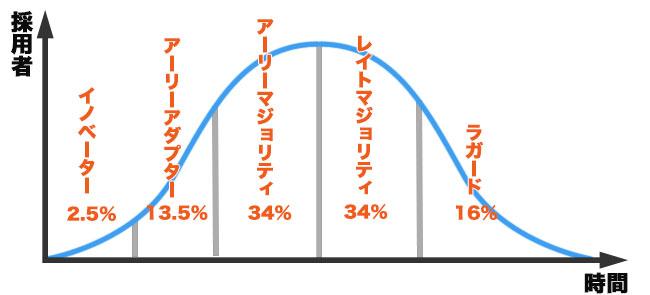 f:id:hashimoto_neko:20190706123321j:plain