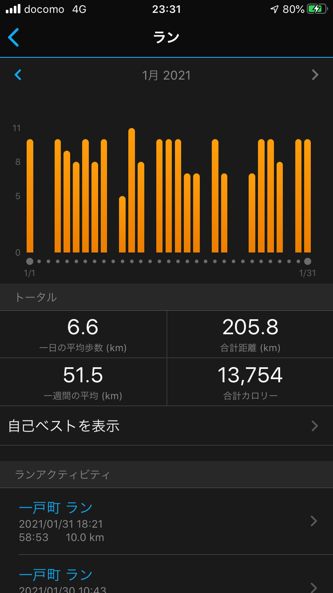f:id:hasirutohoku:20210201153026p:plain