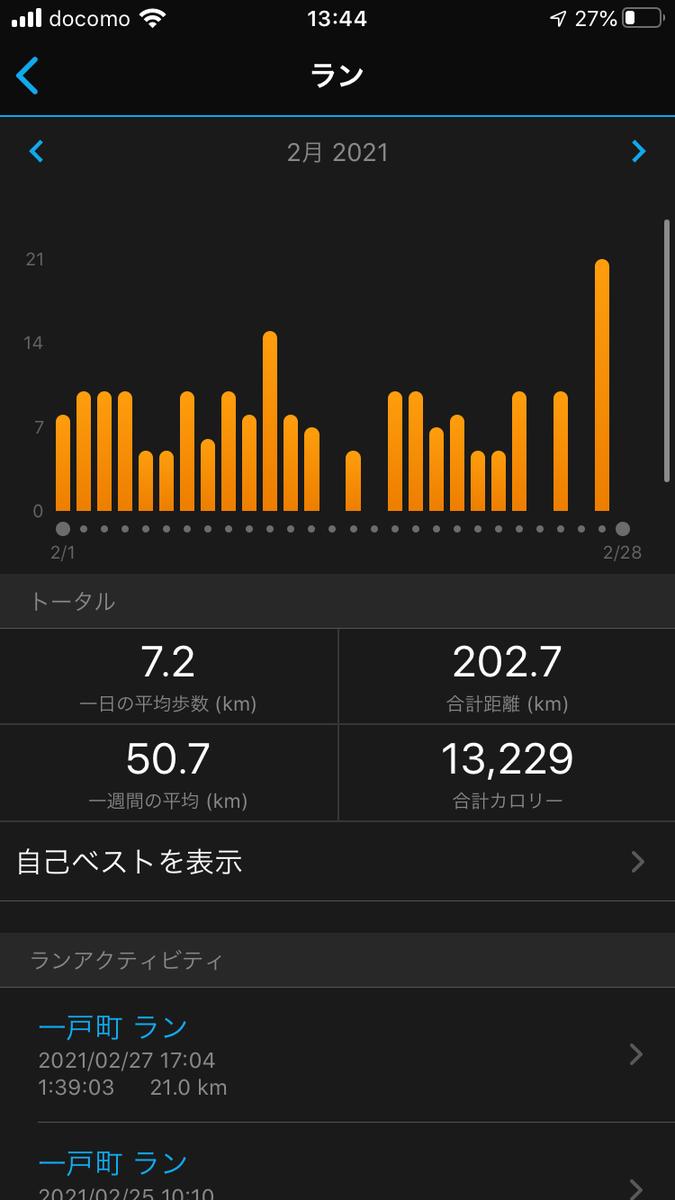 f:id:hasirutohoku:20210301135003p:plain
