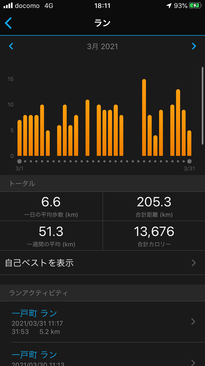 f:id:hasirutohoku:20210402181751p:plain