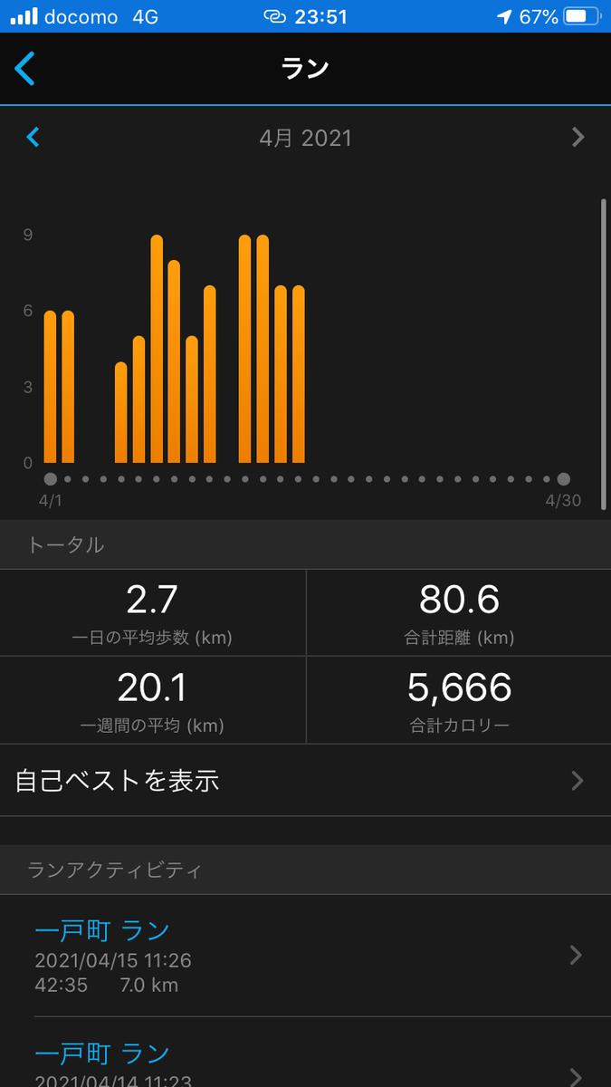 f:id:hasirutohoku:20210415235434p:plain