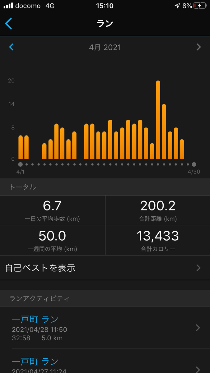f:id:hasirutohoku:20210428152058p:plain