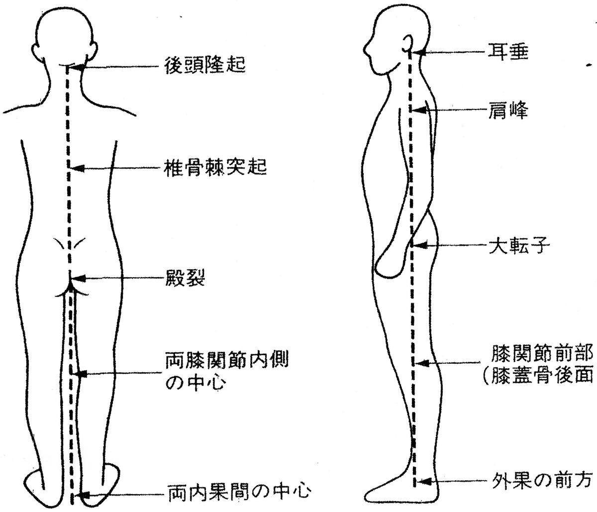 f:id:hassamu-nishimachi:20190525093036j:plain