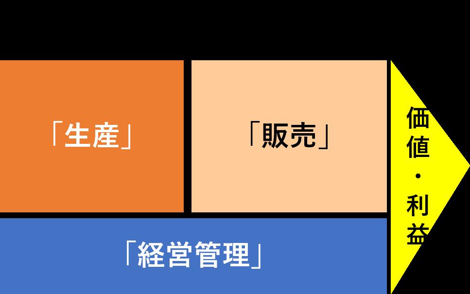 f:id:hatakai802:20190222215509p:plain