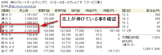 f:id:hatakazu93:20160921111142p:plain