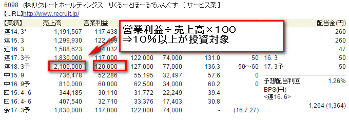f:id:hatakazu93:20160921111902p:plain