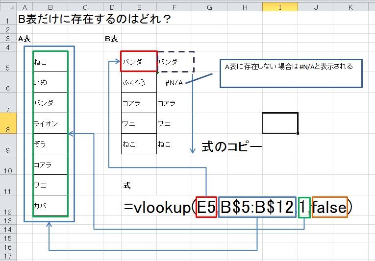 f:id:hatakazu93:20160927102555p:plain