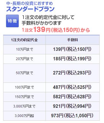 f:id:hatakazu93:20160927110610p:plain