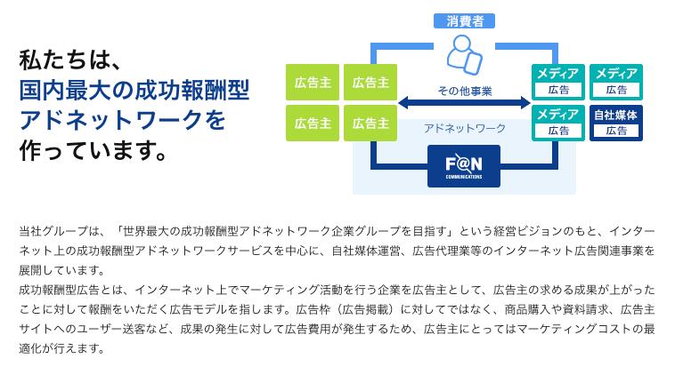 f:id:hatakazu93:20181202152130p:plain