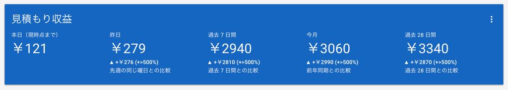 f:id:hatakazu93:20181208102650p:plain