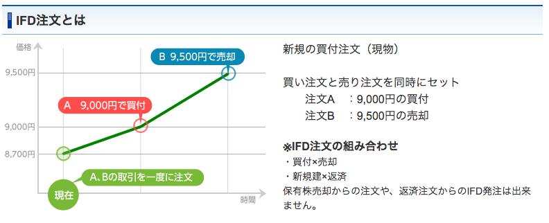 f:id:hatakazu93:20190124080917p:plain
