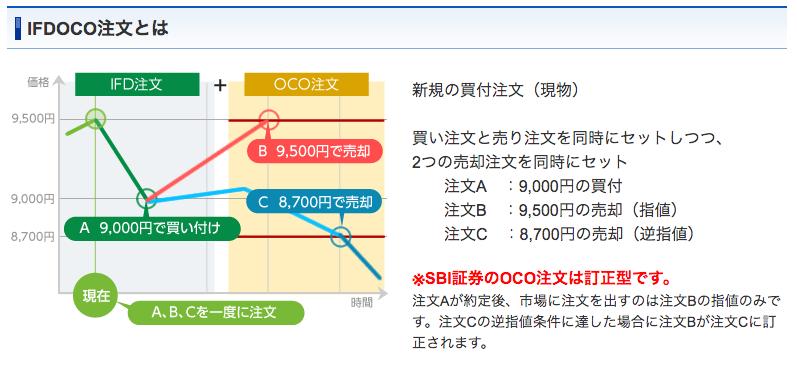 f:id:hatakazu93:20190124081012p:plain