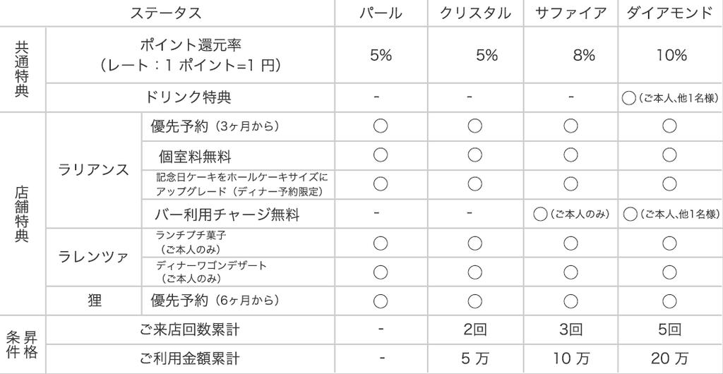 f:id:hatakazu93:20190128073418p:plain