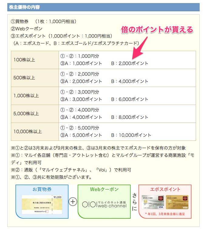 f:id:hatakazu93:20190318073104j:plain