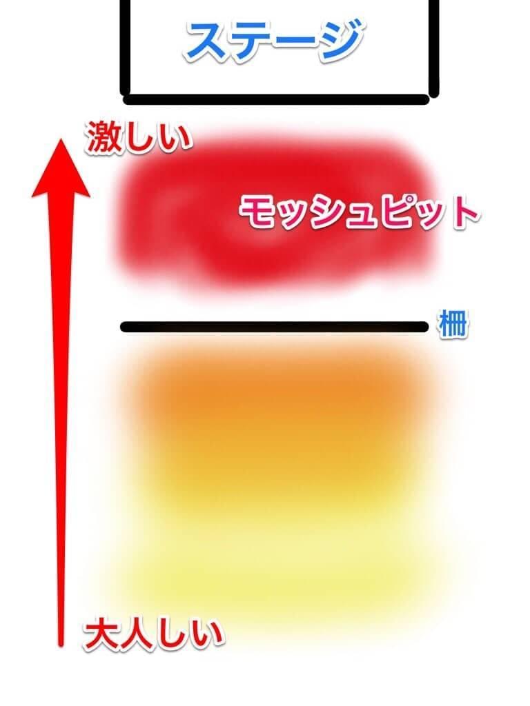 f:id:hatakebu:20170724191114j:image