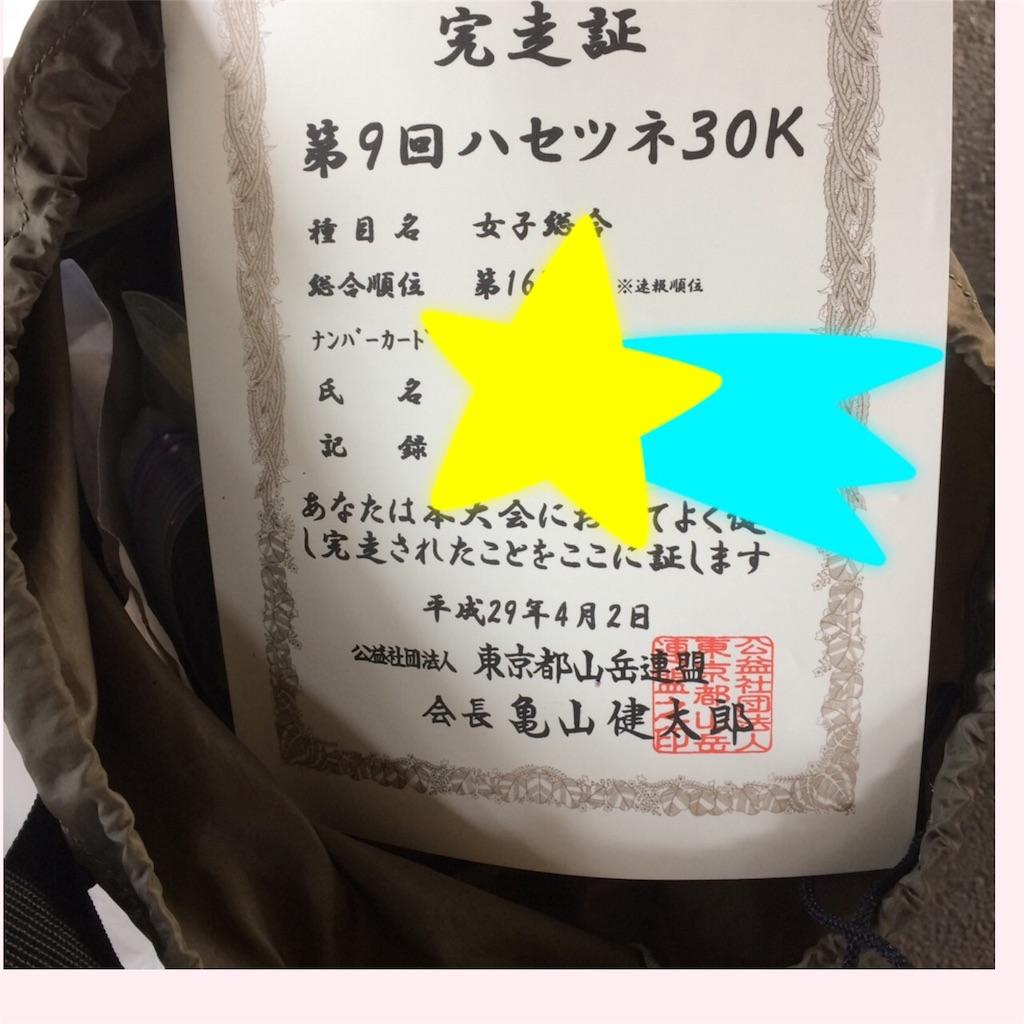 f:id:hatakofuru:20170407060421j:image