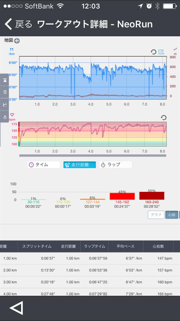 f:id:hatakofuru:20170625170620p:image