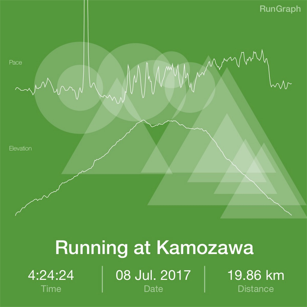 f:id:hatakofuru:20170710212959j:image