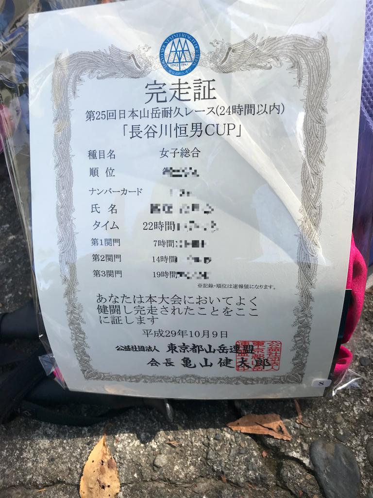 f:id:hatakofuru:20171009141631p:image