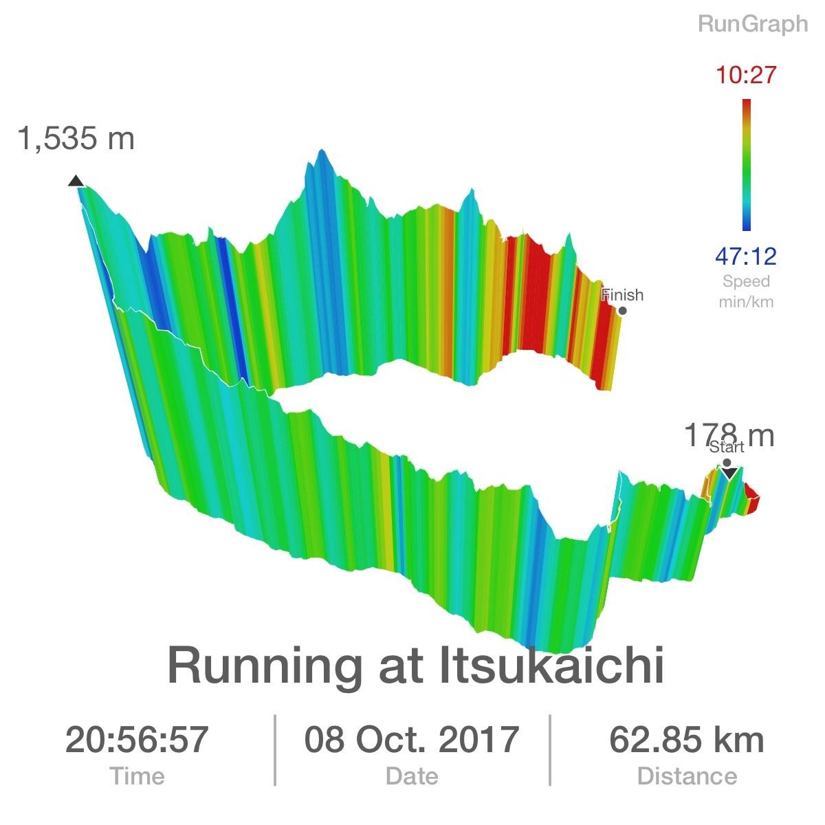 f:id:hatakofuru:20171012225821j:image