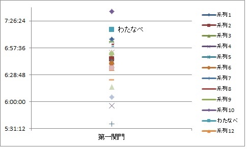 f:id:hatakofuru:20171015150024j:image