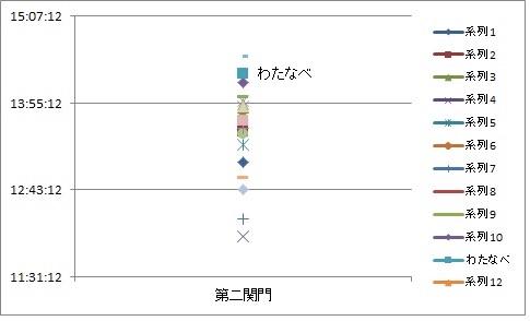 f:id:hatakofuru:20171015150126j:image