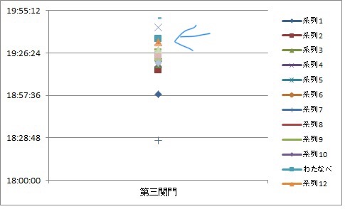 f:id:hatakofuru:20171015150325j:image
