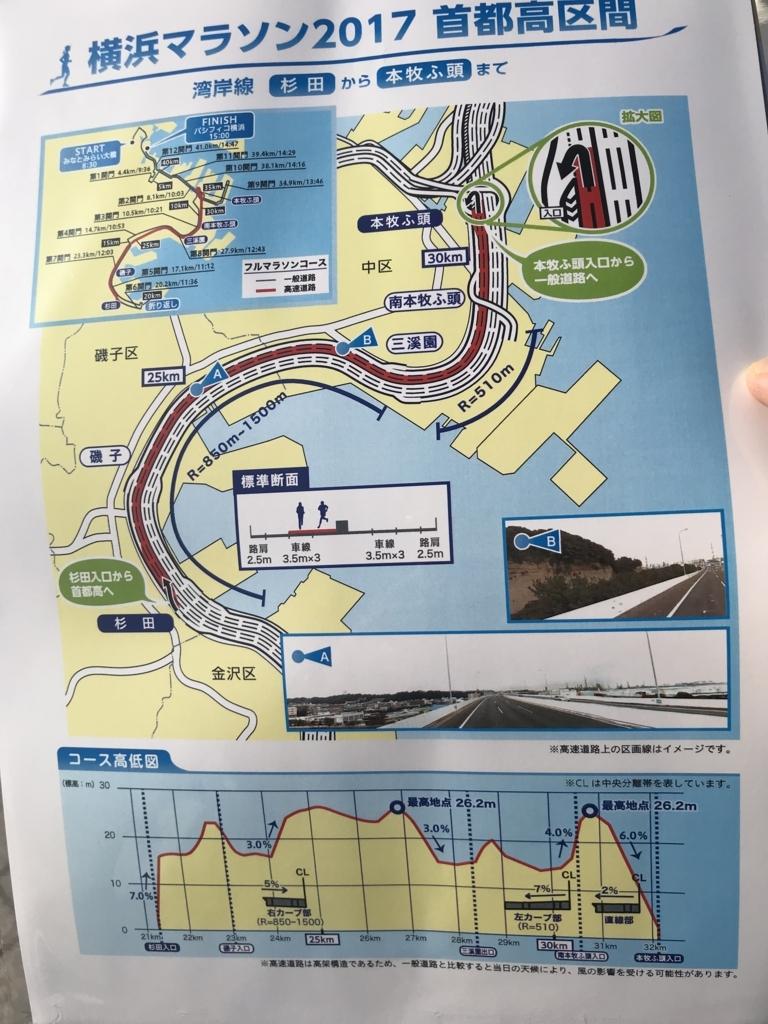 f:id:hatakofuru:20171028011024j:plain