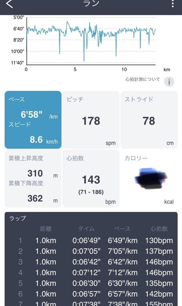 f:id:hatakofuru:20171120220746j:plain