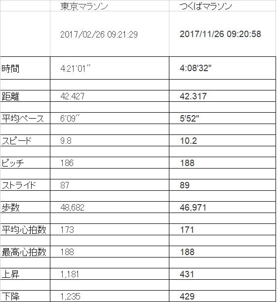 f:id:hatakofuru:20171128200616j:plain