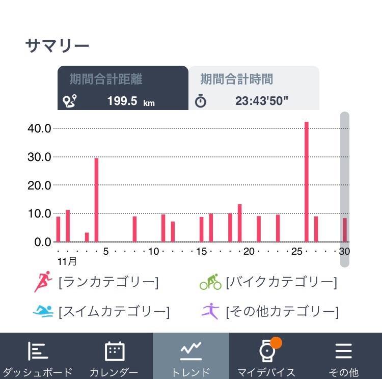 f:id:hatakofuru:20171130172517j:image