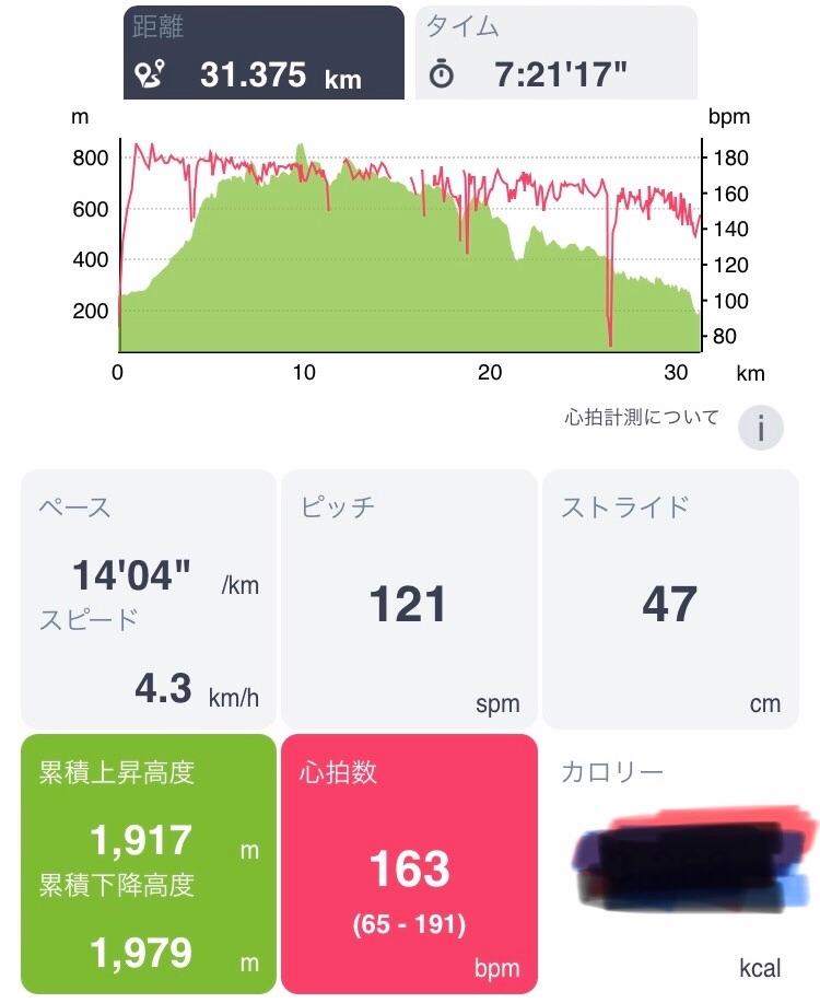 f:id:hatakofuru:20171226120039j:image