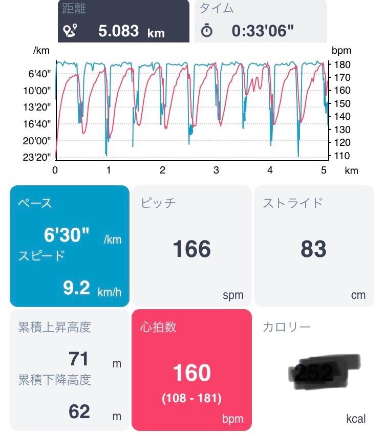 f:id:hatakofuru:20180125105806j:image