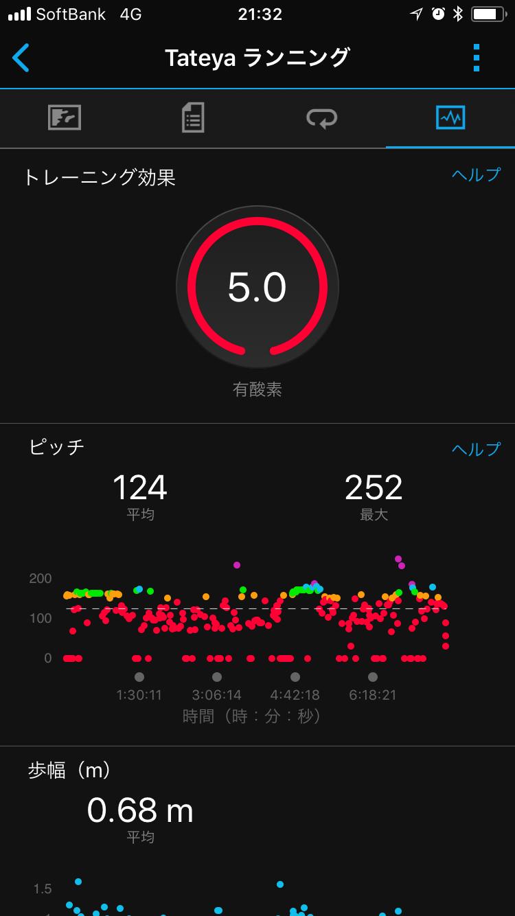 f:id:hatakofuru:20180130074527p:image